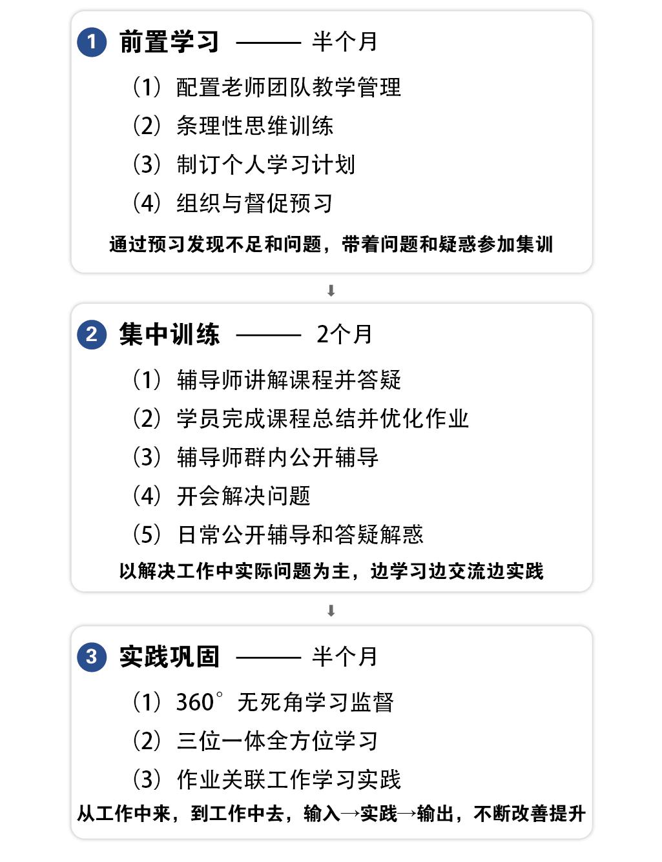 集训学习流程设计-01.jpg