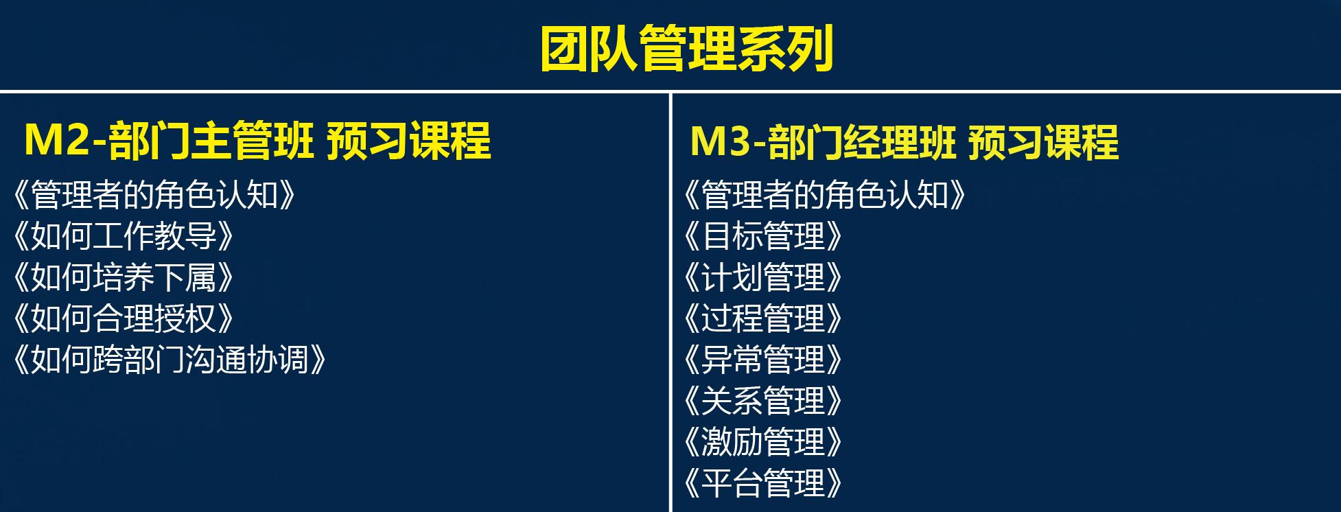 团队管理系列_画板 1.jpg